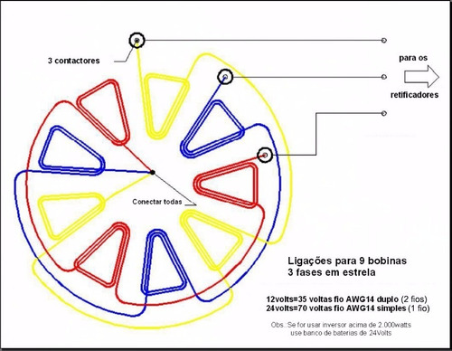 74c87963f3f 7 Projeto D Gerador Eolico Ou Roda Da Agua D Energia Infini - R  13 ...