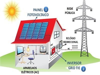 863607720da 7 Projeto D Gerador Eolico Ou Roda Da Agua D Energia Infini - R  10 ...