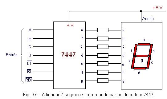 DECODIFICADOR 74LS47 PDF