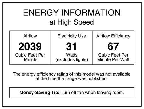 7863100 quince de 24 pulgadas de cromo de techo ventilador d