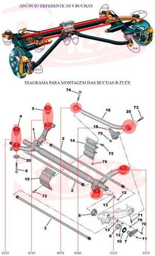 8 buchas braço barra estabilizadora quadro eixo 206 207 sw