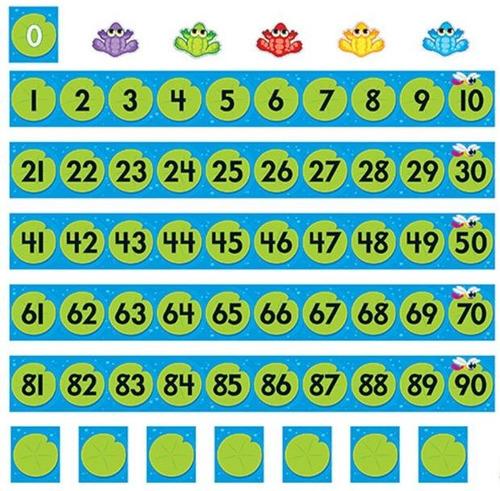 8211 tarjetas educativas recta numérica rana 38 piezas trend