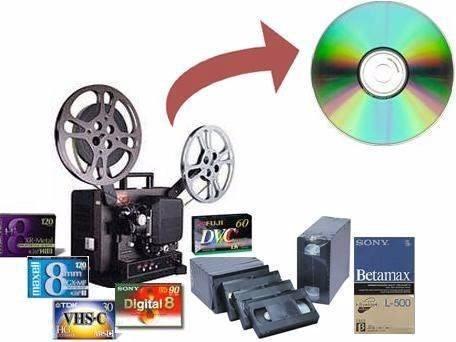 Conversión Pase Vídeo, 8mm, Hi8, Digital  Diapositivas  Leer