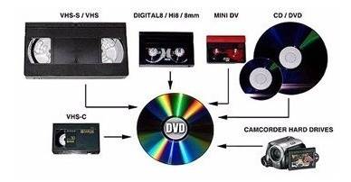 Todos Los Recuerdos Videos-casetes Adaptador Vhs-c Vhs-leer