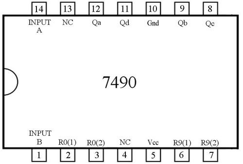 Contador De Décadas 7490