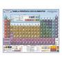 Mapa Tabela Periódica 118 Elemento Químico 120x90cm Gigante