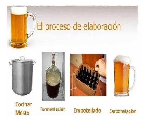 Cerveza Artesanal Elabora Y Aprende Artesanal Y Ecológica