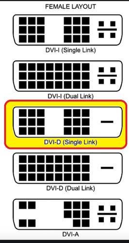 Cable Monitor Dvi  Dvi-d Que Viene Con Los Sistemas Dell