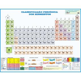 Tabela Periódica De Química - Gigante E Enrolada No Canudo