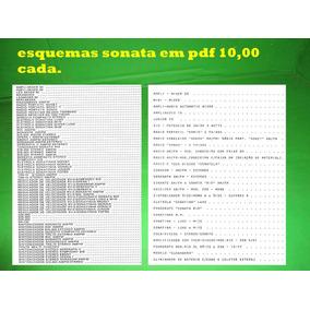 Esquemas Esquema Sonata Em Pdf