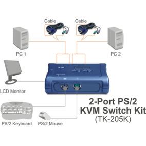 Kvm Switch Trendnet