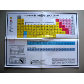 Poster Tabela Periódica - 54 X 41 Cm