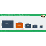 Camara Samsung Nx2000 Mirrorless Lentes Intercambiables