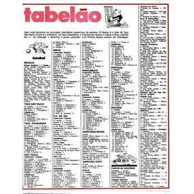 Tabelões Da Placar Digitalizado De 1970 Á 2008