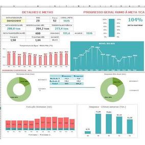 Desenvolvimento De Planilhas No Excel