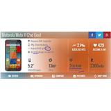 Motorola Moto X2 2nd Edition 2014 Usado