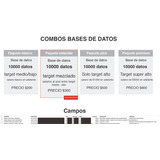 Bases De Datos A Nivel Nacional