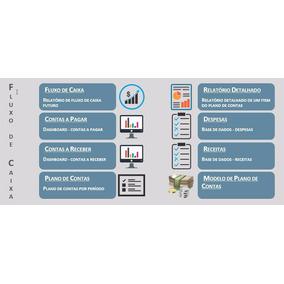 Planilha Excel Fluxo De Caixa, Dashboards, Dre E Relatórios