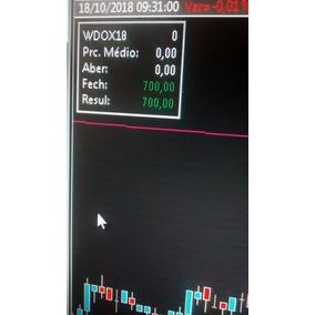 Curso Day Trade De Mini Dólar E Mini Índice - Guh Trader