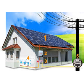 Curso Energia Solar + Brindes A5