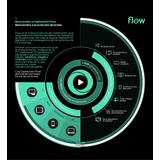 Cablevicion Flow 6 Meses 3pant