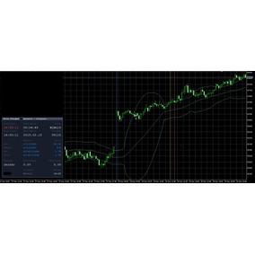 Estratégia Metatrader Robô Scalper Indice Day Trade - Setup