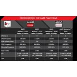 Procesador Amd Athlon 5350 Quad-core (socket Am1)