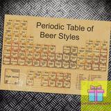 Poster Decorativo Tabla Periodica Cerveza