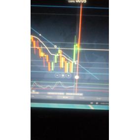 Estrategia Day Trader Iq Option