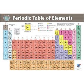 tabla peridica de los elementos extra grfico grande de par