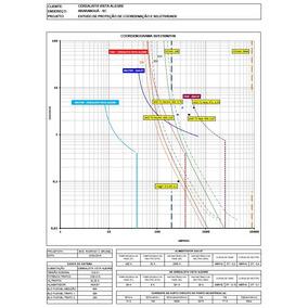 Cálculo De Curto Circuito Para Cabine Medição Relé Pextron
