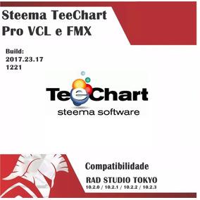 Steema Teechart Pro Vcl Fmx 2017.20 Fonte Para D10.2.3 Tokyo