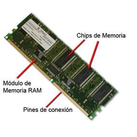 Memoria Ram Ddri, Ii Y Iii Pc100 - Pc133