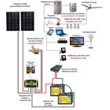 Kit Energia Solar 2400w C/ 6 Luces Led E Inversor De 2000w