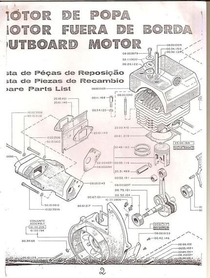 Manual E Peças Do Motor De Popa Haupt 7.5 Hp