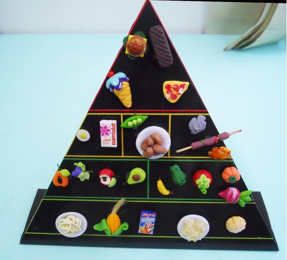 Pirâmide Dos Alimentos - Pirâmide De Mesa