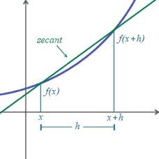 Clases Particulares De Matemáticas Universitarias. Via Skype