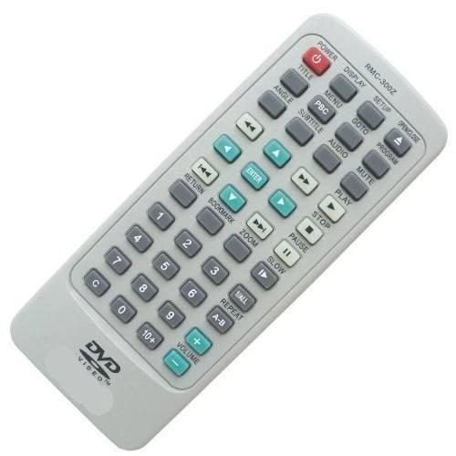 Controle Remoto Dvd Cyberhome Rmc-300z / Rmc300z