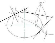 Clases Examenes Matemáticas Física Prado