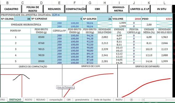 Compactação Cbr Granulometria Limites Ll E Lp Em Excel