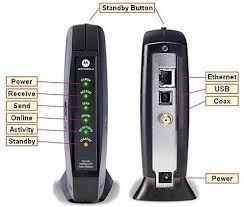 Modem Para Internet Por Cable, Cablemodem Motorola Sb-5101