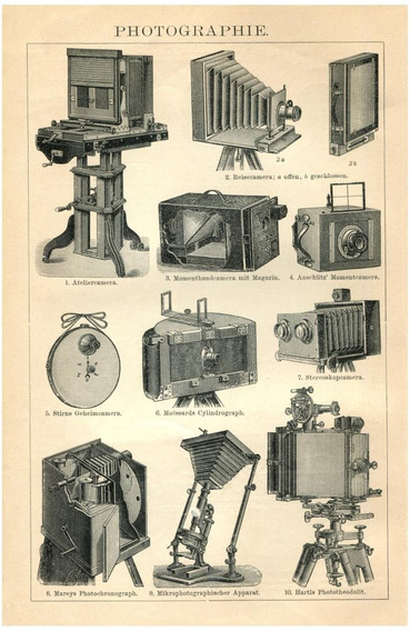 Poster Cámaras Fotográficas Antiguas Alemania 1900 77 X 50