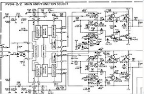 Esquemas Para Reparos - Receiver Marantz Sr92