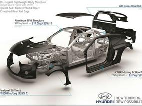 Hyundai Veloster Repuestos, Partes Y Accesorios