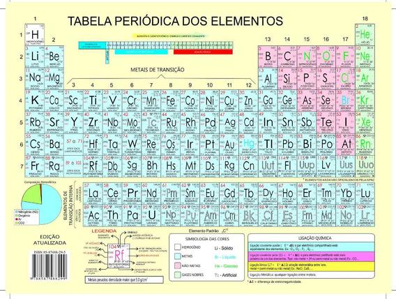Tabela Periódica Com Suplemento Para Prova