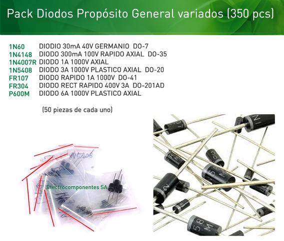 X0402DE sensitine puerta Scr