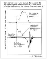 Clases Particulares De Inyeccion Electronica Automotriz