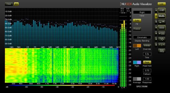 Nugen Audio Visialize Mac/win.