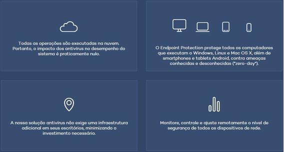 Antivírus Panda Cloud Office Protection Plus 1 Licença Nota