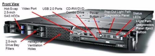Servidor Ibm X3550 M3 1x2.13ghz Xeon Q.core/16gb Ram/2x146gb